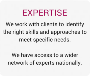 We work with clients to identify the right skills and approaches to meet specific needs. We have access to a wider network of experts nationally.